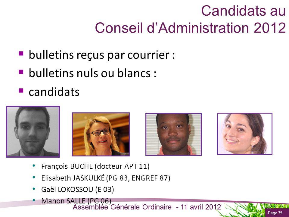 Page 35 Assemblée Générale Ordinaire - 11 avril 2012 Candidats au Conseil dAdministration 2012 bulletins reçus par courrier : bulletins nuls ou blancs