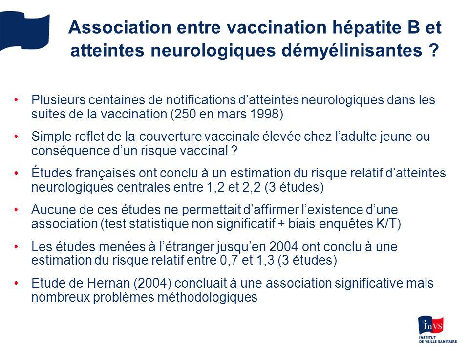 Estimation de limpact de la vaccination des adolescents de 11-16 ans vaccinés entre 1994 et 2007 La vaccination des 11-16 ans depuis 1994 évite chaque année plus de 1000 hépatites aigues, près de 3000 infections, plus de 100 infections chroniques et environ 5 hépatites fulminantes En cumulatif, elle a évité depuis 1994 environ 8000 hépatites aigues, 20 000 infections, 800 à 1600 infections chroniques et 40 hépatites fulminantes Potentiel de doublement de limpact de la vaccination par une augmentation de la couverture En labsence daugmentation de la couverture, en 2015, 460 hépatites B aigues évitées eu lieu de 1164 ( 60 %)