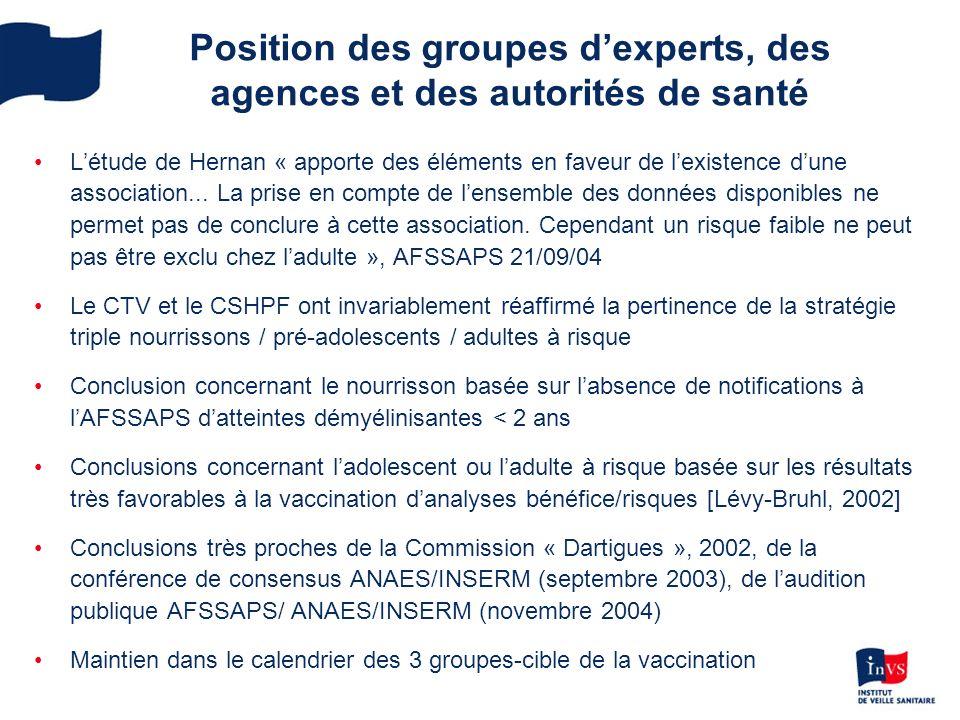 Et maintenant… Nourrisson Lente mais régulière progression de la CV entre 2004 et 2007 Impact très important du remboursement du vaccin hexavalent en mars 2008