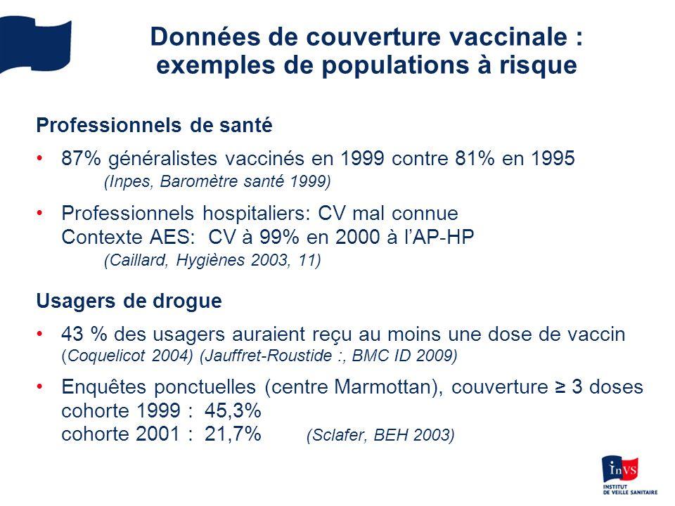 Estimation de la CV à partir de lEchantillon généraliste des bénéficiaires Année de naissance 2004 (n=5182) 2005 (n=5465) 2006 (n=5490) 2007 (n=5464) 2008 (n=5681) A 24 mois26,6%28,8%30,7%35,1%50,4% Entre 24 et 35 mois 30,7%33,6%36,5%40%- Couverture vaccinale hépatite B 3 doses selon lannée de naissance Source: CNAM-TS, InVS * Données provisoires