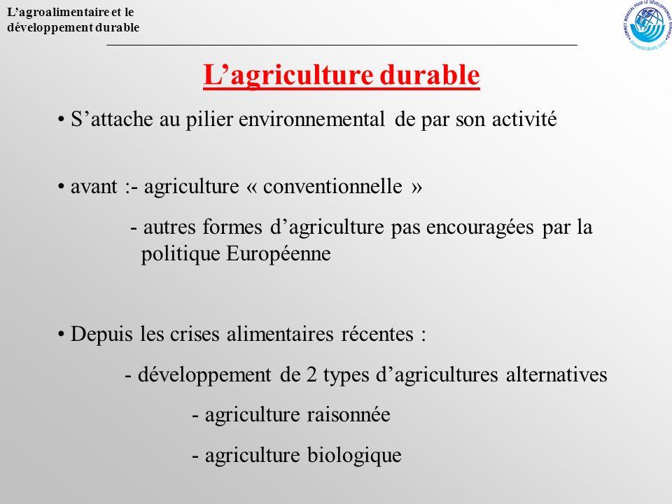 Lagroalimentaire et le développement durable Lagriculture durable avant :- agriculture « conventionnelle » - autres formes dagriculture pas encouragée