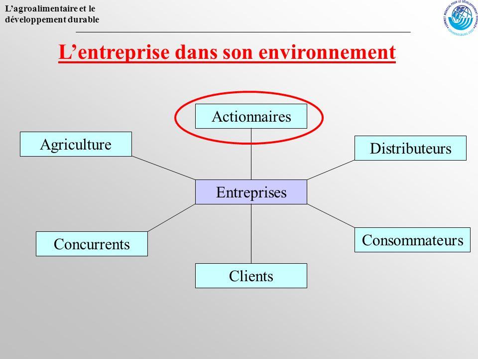 Lagroalimentaire et le développement durable Entreprises Agriculture Actionnaires Distributeurs Clients Consommateurs Concurrents Lentreprise dans son