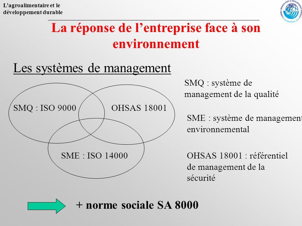 Lagroalimentaire et le développement durable La réponse de lentreprise face à son environnement Les systèmes de management SMQ : ISO 9000 SMQ : systèm