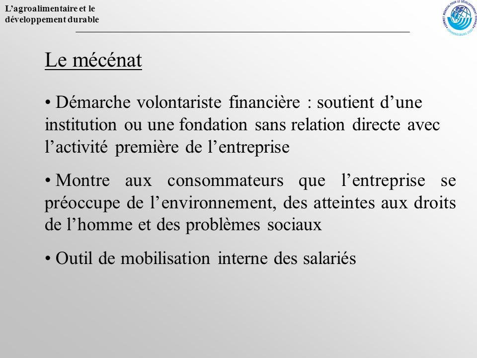 Lagroalimentaire et le développement durable Démarche volontariste financière : soutient dune institution ou une fondation sans relation directe avec