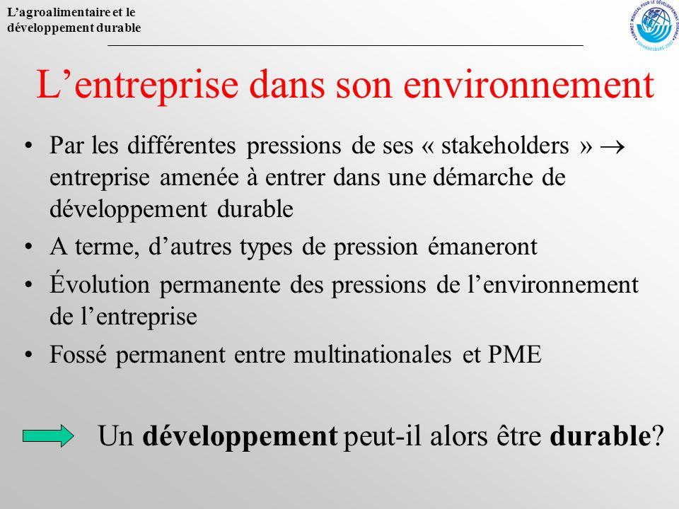 Lagroalimentaire et le développement durable Par les différentes pressions de ses « stakeholders » entreprise amenée à entrer dans une démarche de dév