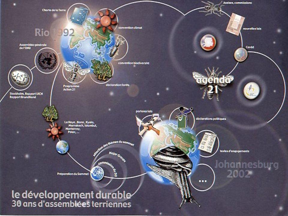 Lagroalimentaire et le développement durable Conclusion