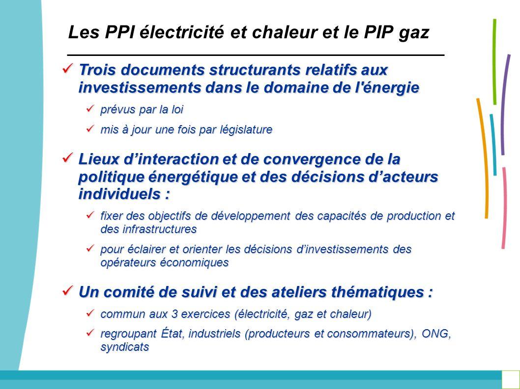 Les PPI électricité et chaleur et le PIP gaz Trois documents structurants relatifs aux investissements dans le domaine de l'énergie Trois documents st