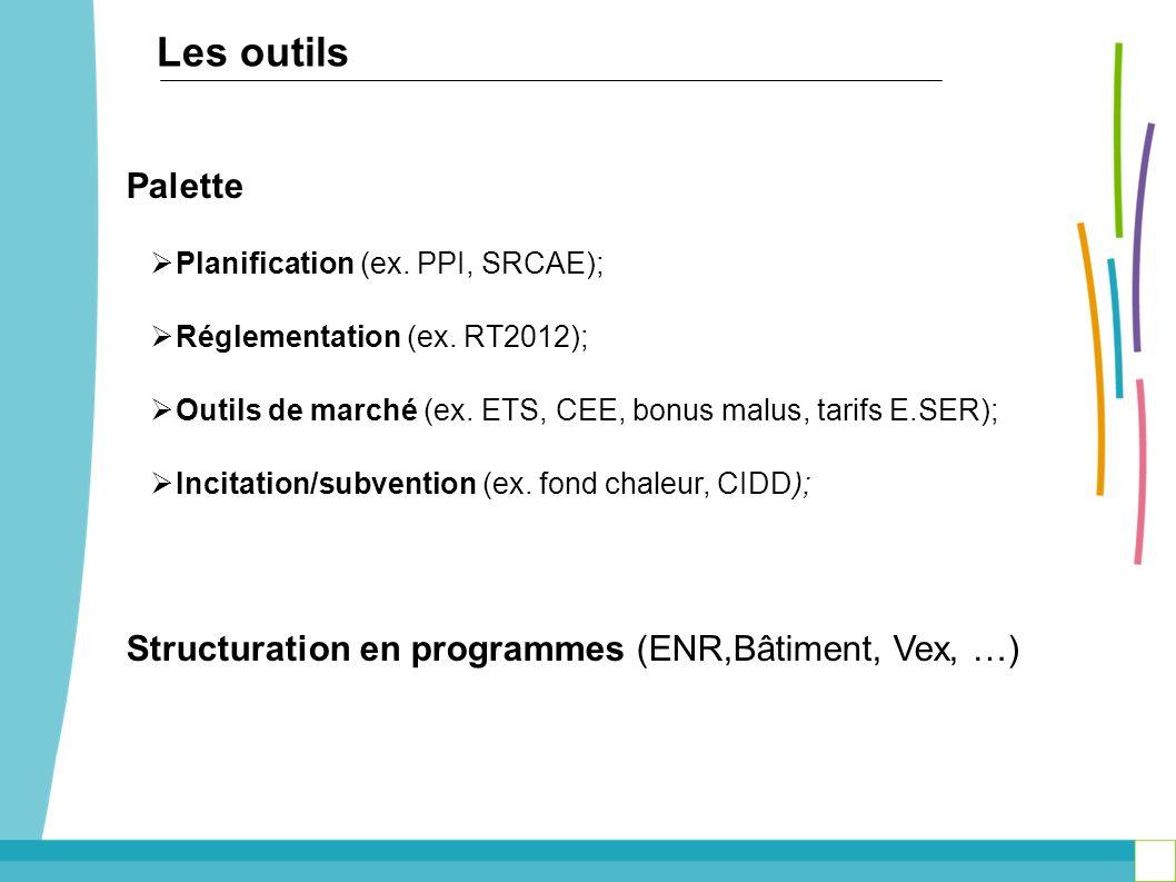 Les outils Palette Planification (ex. PPI, SRCAE); Réglementation (ex. RT2012); Outils de marché (ex. ETS, CEE, bonus malus, tarifs E.SER); Incitation