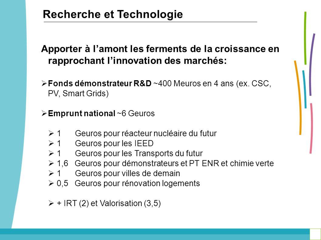 Recherche et Technologie Apporter à lamont les ferments de la croissance en rapprochant linnovation des marchés: Fonds démonstrateur R&D ~400 Meuros e