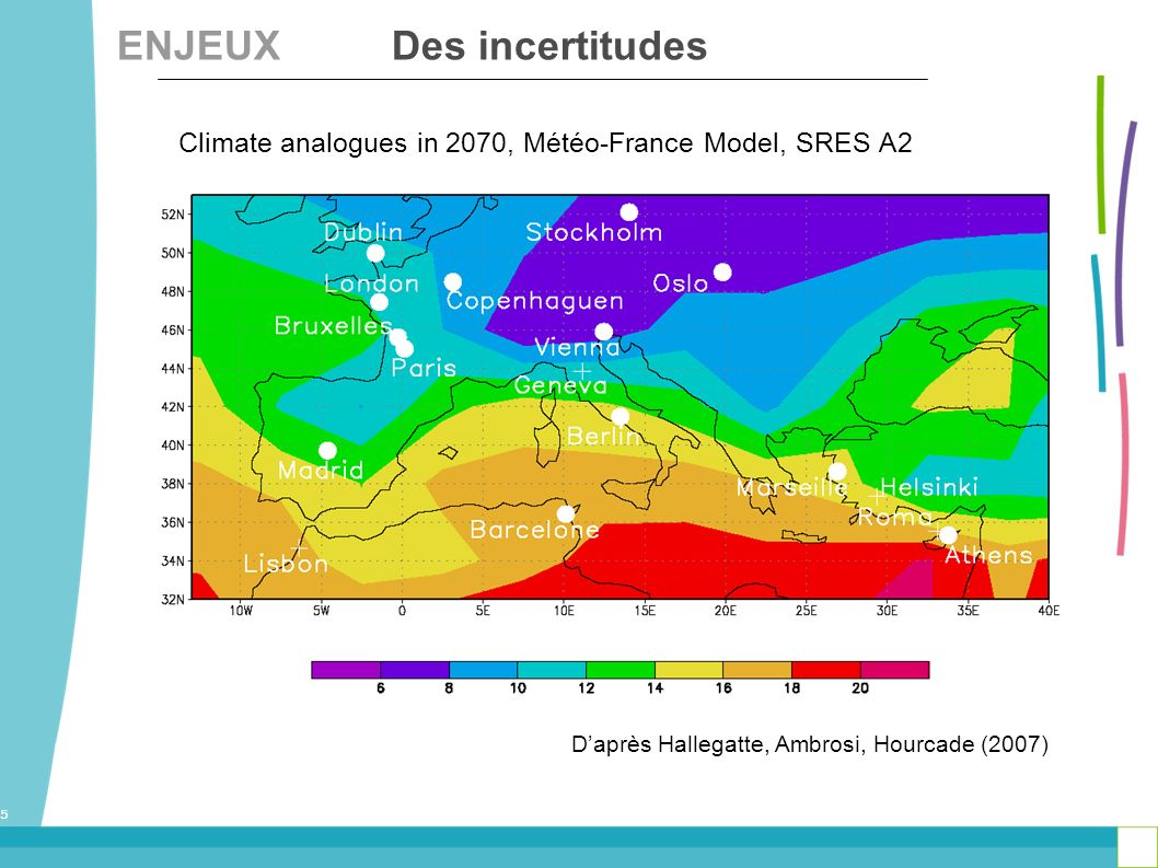 Le Grenelle de lenvironnement : une réduction de 22% des émissions de la France entre 2005 et 2020 Projections démissions de la France à lhorizon 2020 dans le cadre dun scénario « avec mesures existantes » et dun scénario « Grenelle » Source : Inventaire CCNUCC, CITEPA, soumission 2009 et projections démissions, étude CITEPA, mars 2009 Mise en œuvre des engagements du Grenelle (- 116 Mteq CO2)