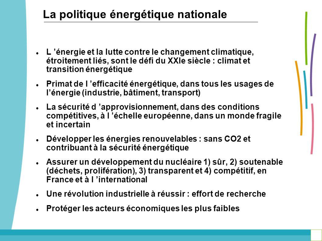 L énergie et la lutte contre le changement climatique, étroitement liés, sont le défi du XXIe siècle : climat et transition énergétique Primat de l ef