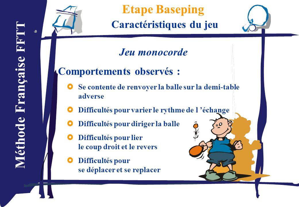 Méthode Française FFTT Etape Baseping Caractéristiques du jeu Jeu monocorde Comportements observés : Se contente de renvoyer la balle sur la demi-tabl