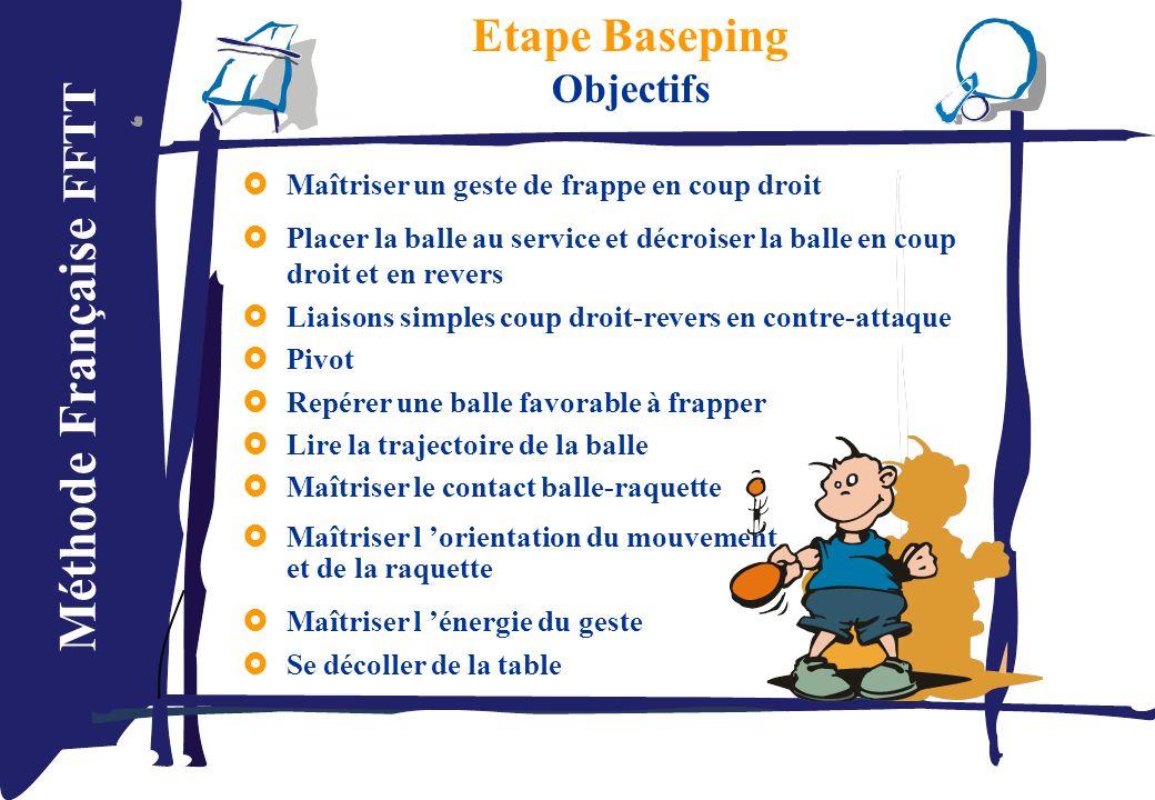 Méthode Française FFTT Etape Baseping Objectifs Maîtriser un geste de frappe en coup droit Placer la balle au service et décroiser la balle en coup dr