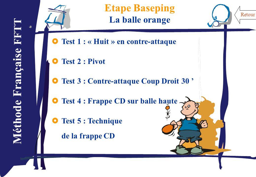 Méthode Française FFTT Etape Baseping La balle orange Test 1 : « Huit » en contre-attaque Test 2 : Pivot Test 3 : Contre-attaque Coup Droit 30 Test 4