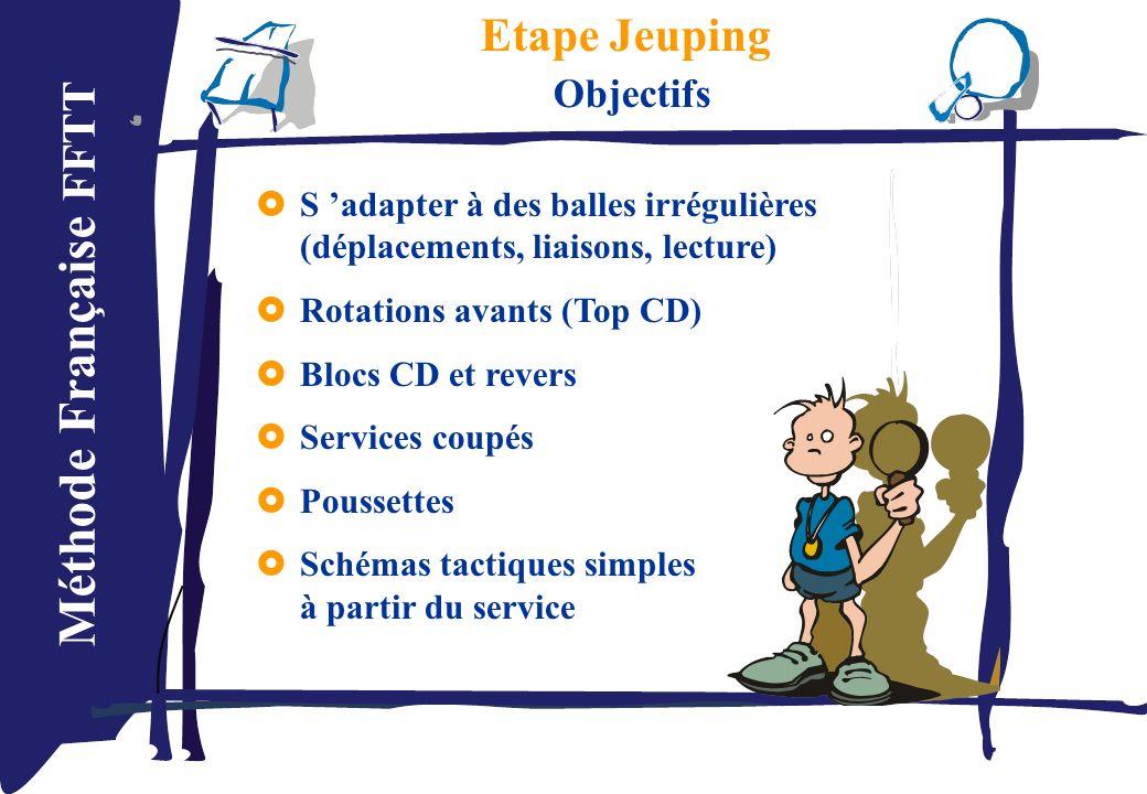 Méthode Française FFTT Etape Jeuping Objectifs S adapter à des balles irrégulières (déplacements, liaisons, lecture) Rotations avants (Top CD) Blocs C
