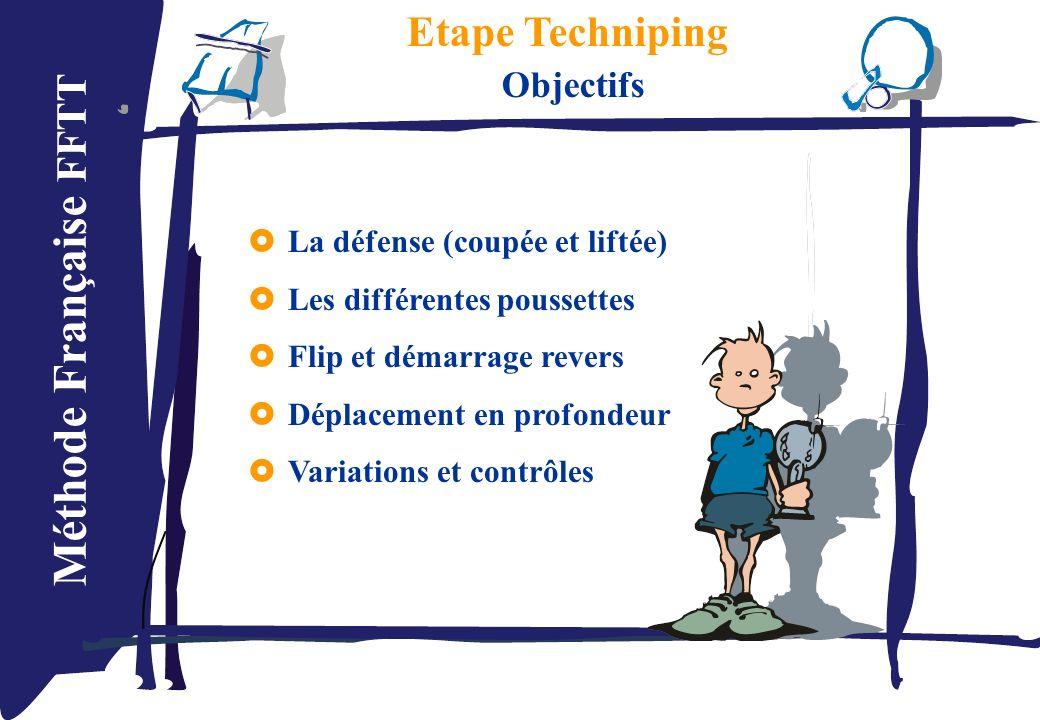 Méthode Française FFTT Etape Techniping Objectifs La défense (coupée et liftée) Les différentes poussettes Flip et démarrage revers Déplacement en pro
