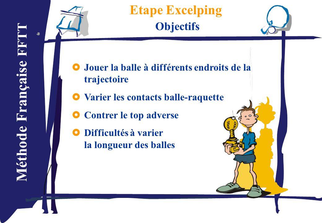 Méthode Française FFTT Etape Excelping Objectifs Jouer la balle à différents endroits de la trajectoire Varier les contacts balle-raquette Contrer le