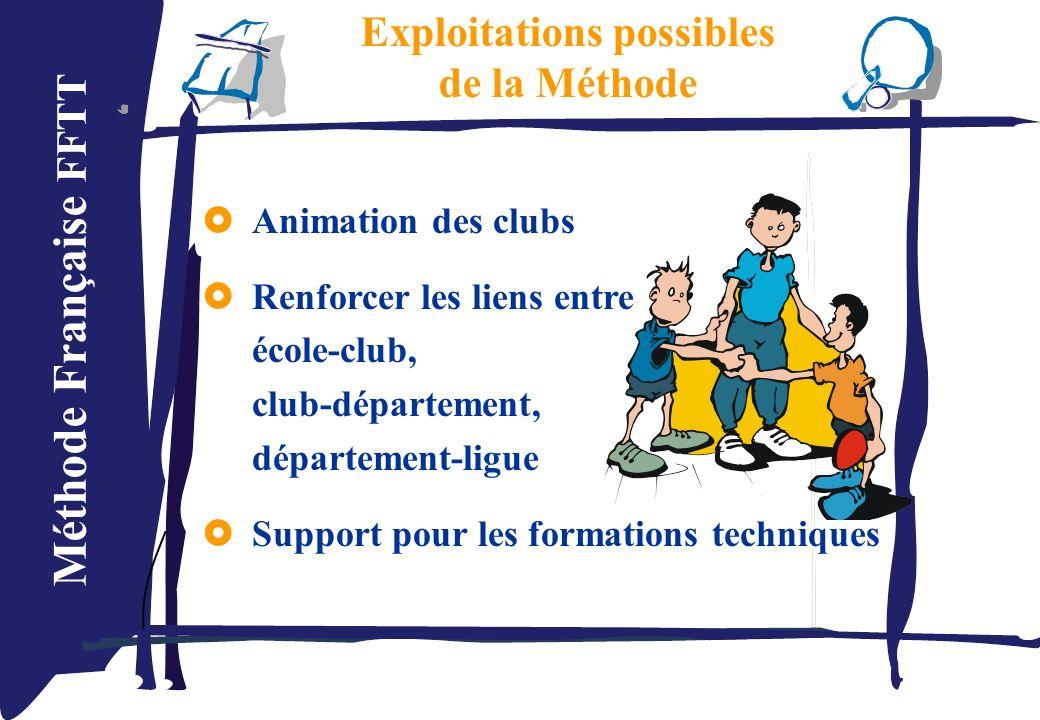 Méthode Française FFTT Exploitations possibles de la Méthode Animation des clubs Renforcer les liens entre école-club, club-département, département-l