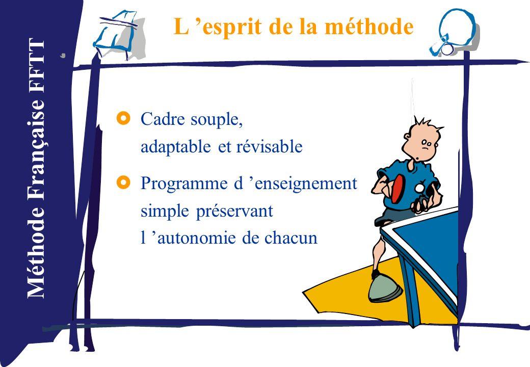 Méthode Française FFTT Cadre souple, adaptable et révisable Programme d enseignement simple préservant l autonomie de chacun L esprit de la méthode