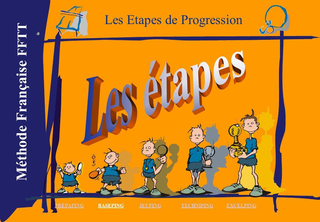 Méthode Française FFTT Les Etapes de Progression PRÉPAPINGBASEPINGJEUPINGTECHNIPINGEXCELPING