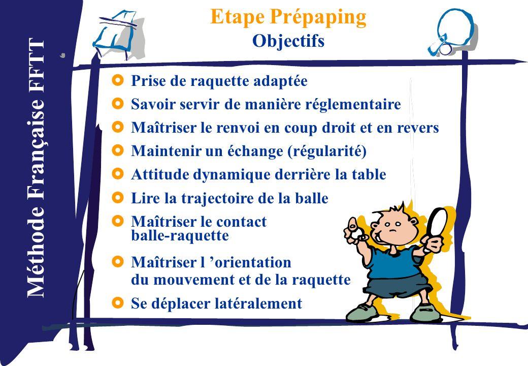 Méthode Française FFTT Etape Prépaping Objectifs Prise de raquette adaptée Savoir servir de manière réglementaire Maîtriser le renvoi en coup droit et