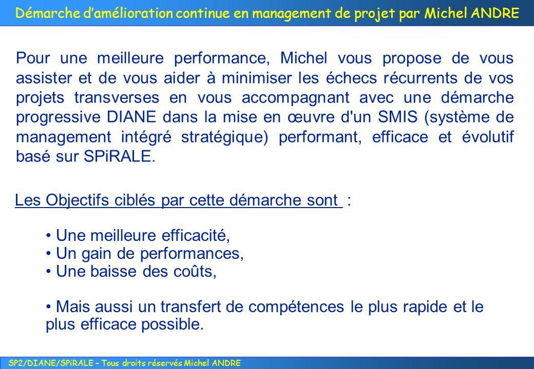 SP2/DIANE/SPiRALE – Tous droits réservés Michel ANDRE Démarche damélioration continue en management de projet par Michel ANDRE Démarche : 1.Présentation des 6 modules (guides, outils, fiches, trainings, …), 2.Diagnostic de l existant (entretien, workshop, groupes de travail, …), 3.Recensement des besoins exprimés, 4.Validation des besoins exprimés, 5.Préconisations d optimisation et d adéquation, 6.Choix collectif des modules, méthodes, guides et outils associés, 7.Adaptation en fonction des besoins validés, 8.Formation et déploiement des nouveaux modules, 9.Assistance à la mise en œuvre, 10.