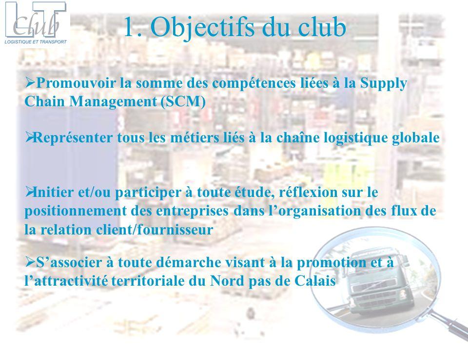 1. Objectifs du club Promouvoir la somme des compétences liées à la Supply Chain Management (SCM) Représenter tous les métiers liés à la chaîne logist