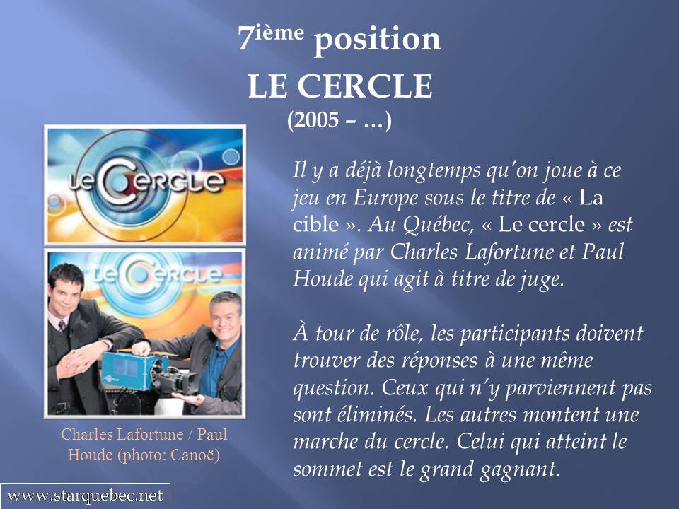 7 ième position LE CERCLE (2005 – …) Il y a déjà longtemps quon joue à ce jeu en Europe sous le titre de « La cible ». Au Québec, « Le cercle » est an