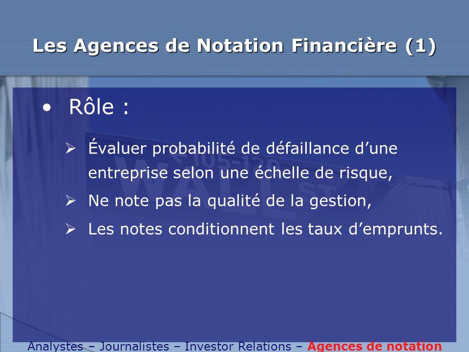 Les Agences de Notation Financière (1) Rôle : Évaluer probabilité de défaillance dune entreprise selon une échelle de risque, Ne note pas la qualité d