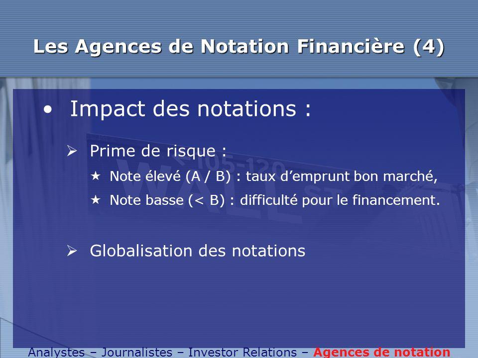 Les Agences de Notation Financière (4) Impact des notations : Prime de risque : Note élevé (A / B) : taux demprunt bon marché, Note basse (< B) : diff