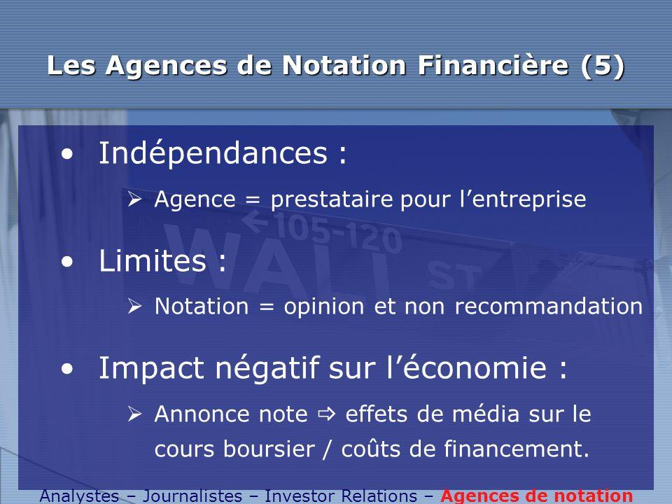 Les Agences de Notation Financière (5) Indépendances : Agence = prestataire pour lentreprise Limites : Notation = opinion et non recommandation Impact
