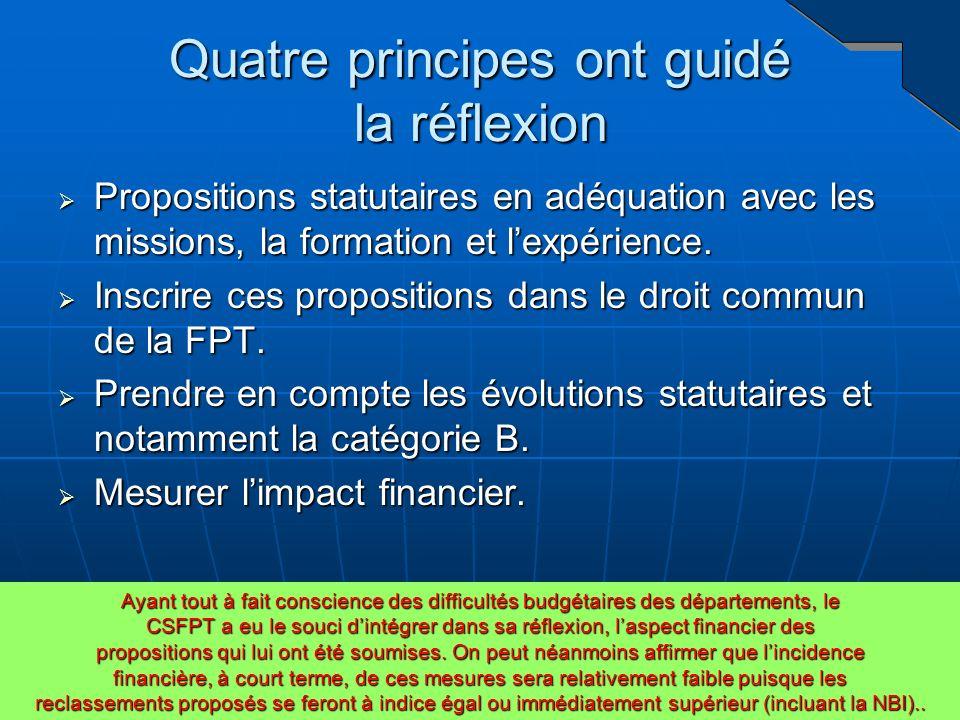 PRESENTATION LEXISTANT LEXISTANT LA PROPOSITION LA PROPOSITION LA MESURE TRANSITOIRE LA MESURE TRANSITOIRE LA MISE EN PLACE LA MISE EN PLACE CONCLUSIONS CONCLUSIONS LEXISTANT LEXISTANT LA PROPOSITION LA PROPOSITION LA MESURE TRANSITOIRE LA MESURE TRANSITOIRE LA MISE EN PLACE LA MISE EN PLACE CONCLUSIONS CONCLUSIONS A terme, lensemble de la filière sapeur-pompier (professionnel) sera concernée