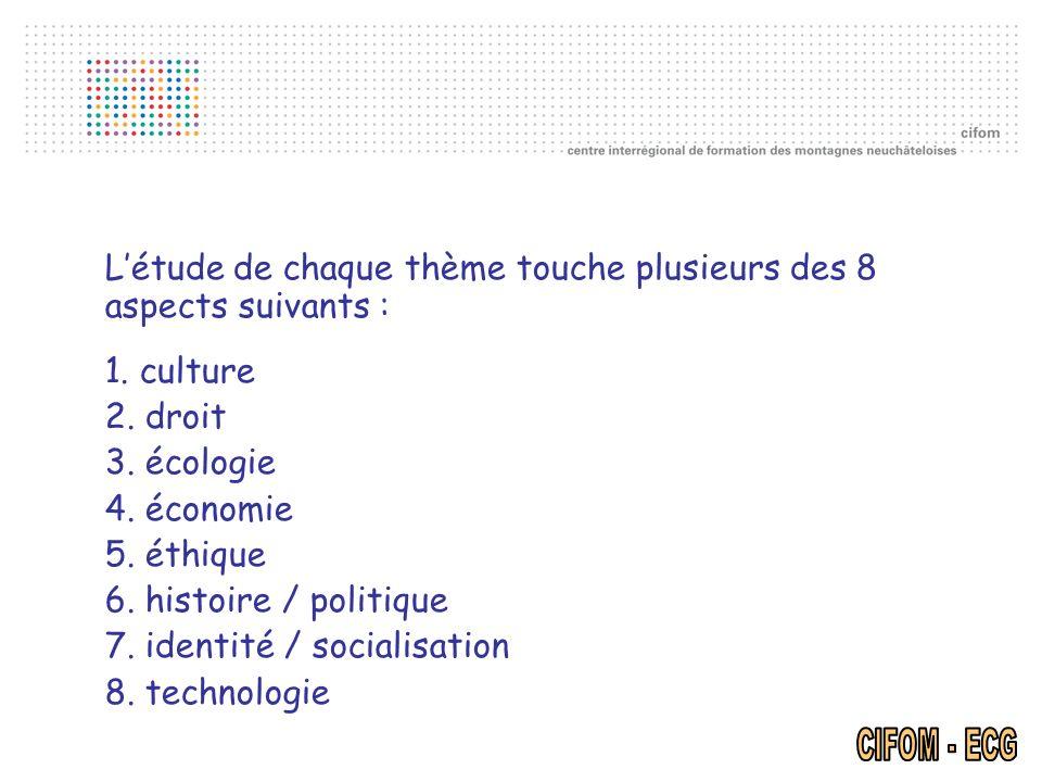 Létude de chaque thème touche plusieurs des 8 aspects suivants : 1. culture 2. droit 3. écologie 4. économie 5. éthique 6. histoire / politique 7. ide