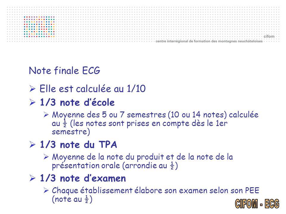 Note finale ECG Elle est calculée au 1/10 1/3 note décole Moyenne des 5 ou 7 semestres (10 ou 14 notes) calculée au ½ (les notes sont prises en compte