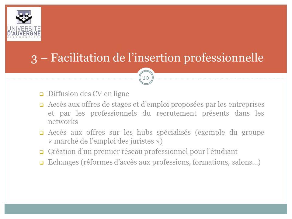 Diffusion des CV en ligne Accès aux offres de stages et demploi proposées par les entreprises et par les professionnels du recrutement présents dans l