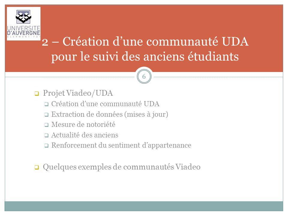 Projet Viadeo/UDA Création dune communauté UDA Extraction de données (mises à jour) Mesure de notoriété Actualité des anciens Renforcement du sentimen
