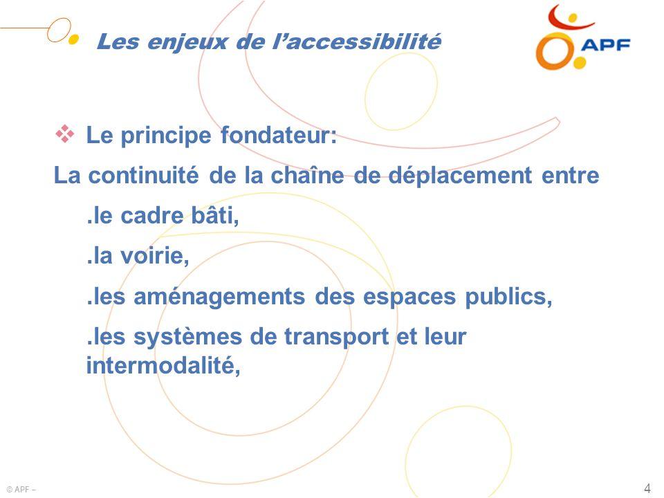 © APF – 4 Les enjeux de laccessibilité Le principe fondateur: La continuité de la chaîne de déplacement entre.le cadre bâti,.la voirie,.les aménagemen