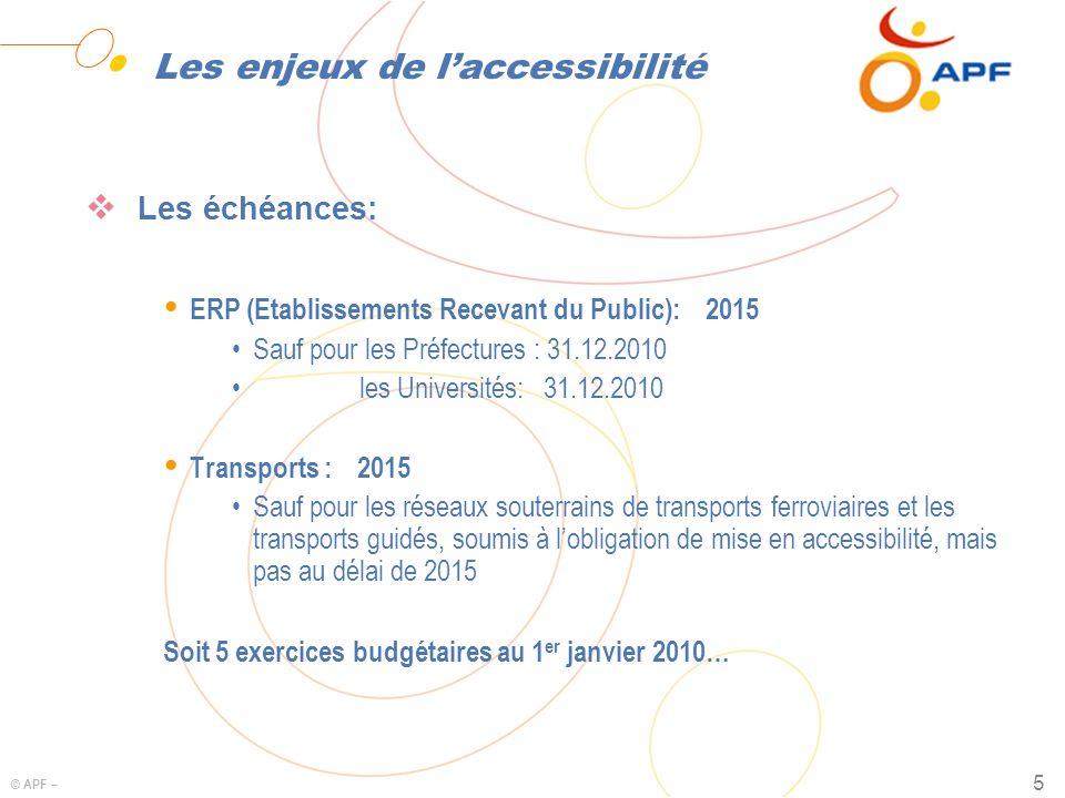 © APF – 5 Les enjeux de laccessibilité Les échéances: Ÿ ERP (Etablissements Recevant du Public): 2015 Sauf pour les Préfectures : 31.12.2010 les Unive