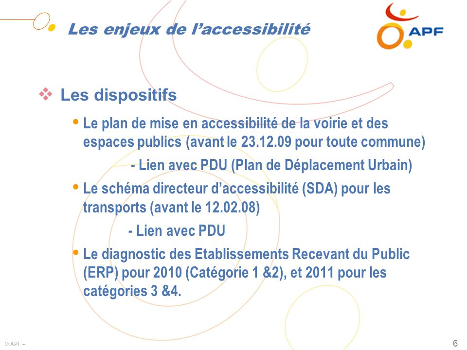 © APF – 6 Les enjeux de laccessibilité Les dispositifs Ÿ Le plan de mise en accessibilité de la voirie et des espaces publics (avant le 23.12.09 pour
