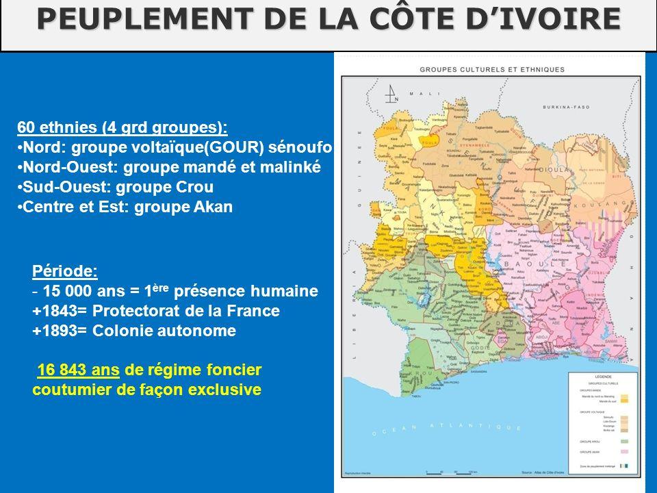 PEUPLEMENT DE LA CÔTE DIVOIRE 60 ethnies (4 grd groupes): Nord: groupe voltaïque(GOUR) sénoufo Nord-Ouest: groupe mandé et malinké Sud-Ouest: groupe C