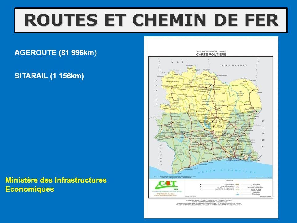 ROUTES ET CHEMIN DE FER AGEROUTE (81 996km) SITARAIL (1 156km) Ministère des Infrastructures Economiques
