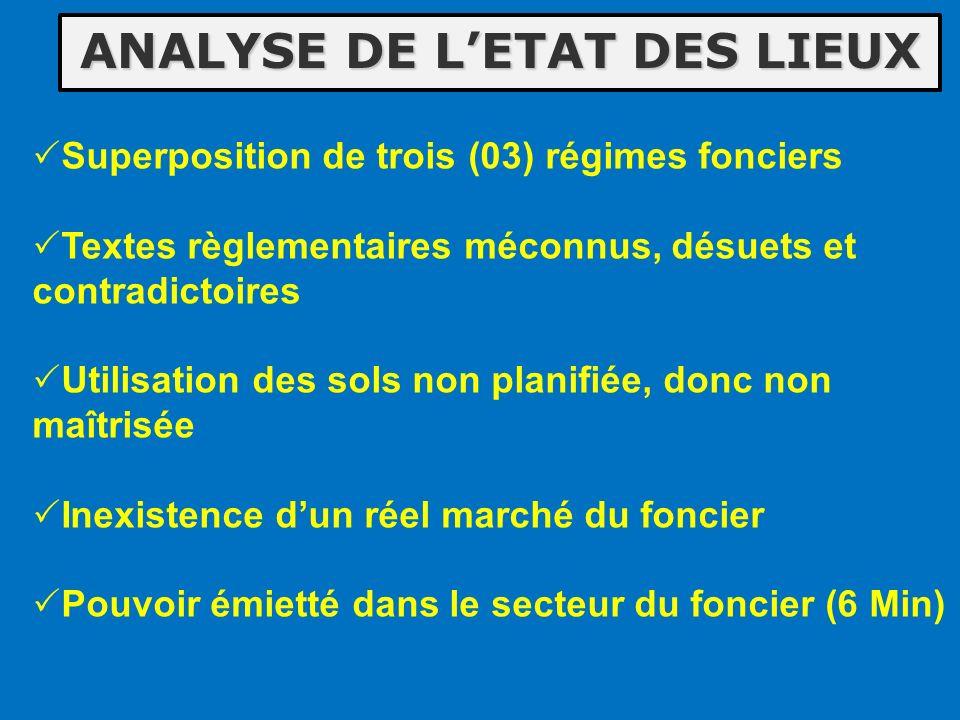 ANALYSE DE LETAT DES LIEUX Superposition de trois (03) régimes fonciers Textes règlementaires méconnus, désuets et contradictoires Utilisation des sol