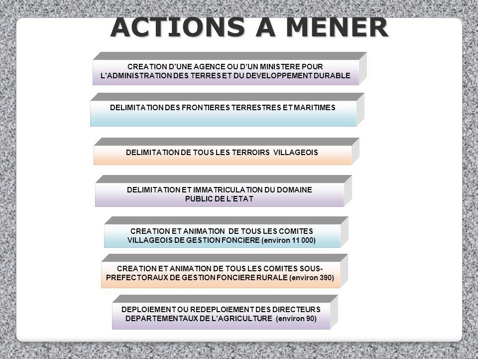 ACTIONS A MENER DELIMITATION DES FRONTIERES TERRESTRES ET MARITIMES DELIMITATION DE TOUS LES TERROIRS VILLAGEOIS DELIMITATION ET IMMATRICULATION DU DO