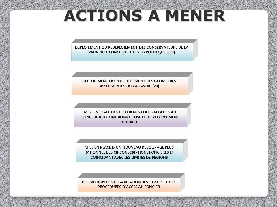 ACTIONS A MENER DEPLOIEMENT OU REDEPLOIEMENT DES CONSERVATEURS DE LA PROPRIETE FONCIERE ET DES HYPOTHEQUES (20) DEPLOIEMENT OU REDEPLOIEMENT DES GEOME