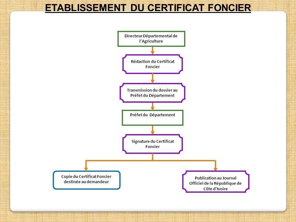 Copie du Certificat Foncier destinée au demandeur Rédaction du Certificat Foncier Signature du Certificat Foncier Directeur Départemental de lAgricult