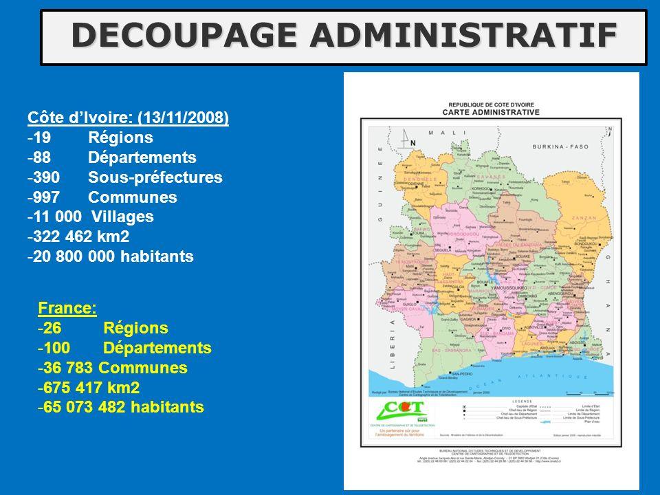 DECOUPAGE ADMINISTRATIF Côte dIvoire: (13/11/2008) -19 Régions -88 Départements -390 Sous-préfectures -997 Communes -11 000 Villages -322 462 km2 -20
