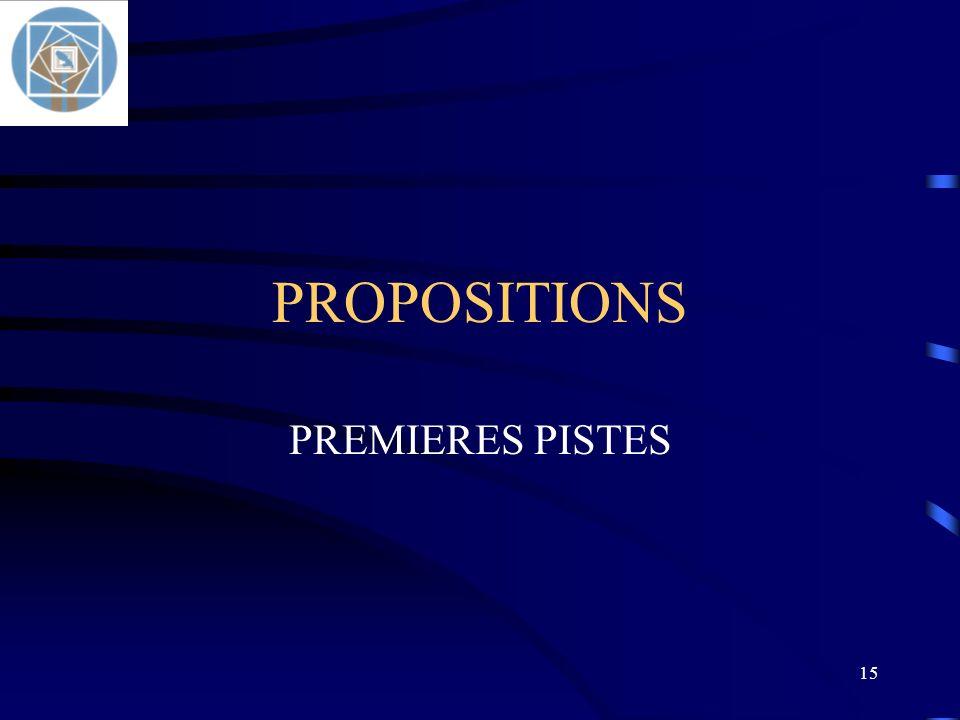 15 PROPOSITIONS PREMIERES PISTES