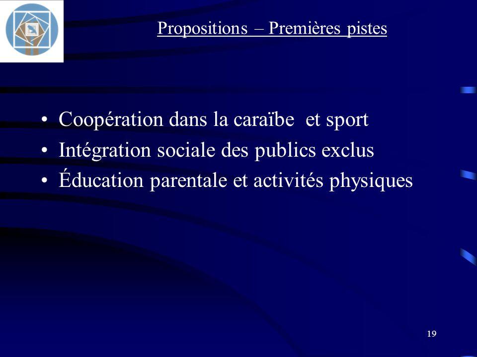19 Coopération dans la caraïbe et sport Intégration sociale des publics exclus Éducation parentale et activités physiques Propositions – Premières pis