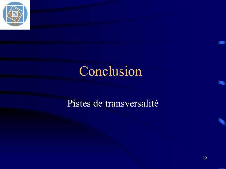 29 Conclusion Pistes de transversalité
