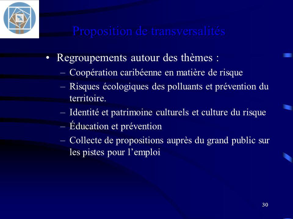 30 Regroupements autour des thèmes : –Coopération caribéenne en matière de risque –Risques écologiques des polluants et prévention du territoire. –Ide